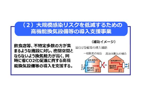 「高機能換気設備等」導入支援事業の情報
